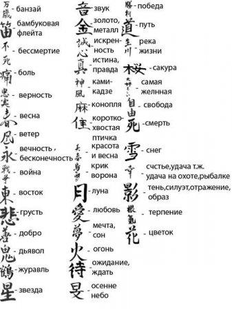 Татуировки китайские буквы